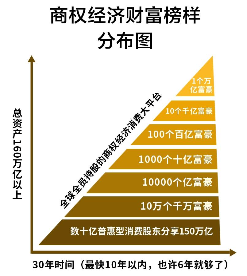 经济分布图 副本 3 - 副本 - 副本.jpg
